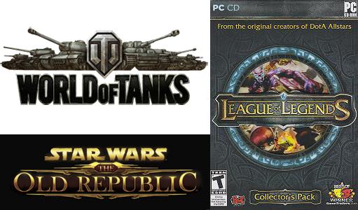 Лучшая массовая многопользовательская онлайн-игра 2012 года