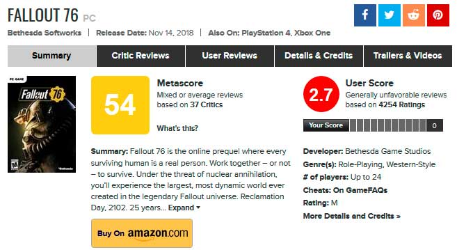 Оценки Fallout 76