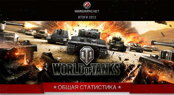 Wargaming (World of Tanks) - итоги 2012 года