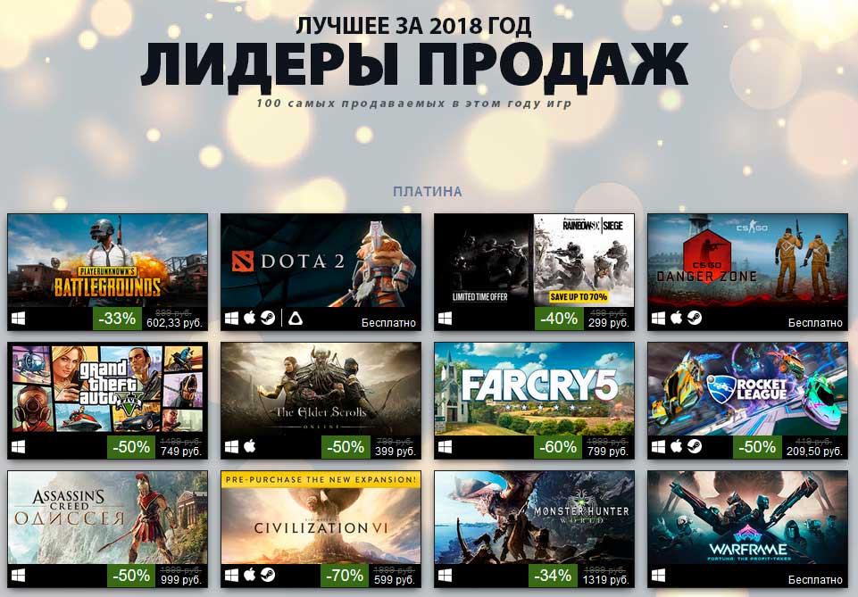 Лучшие игры Steam 2018 года: интересная картина